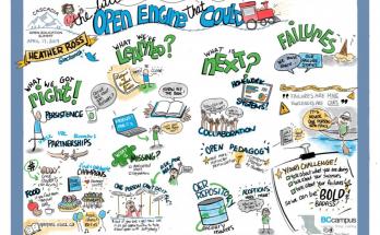 Illustration of Keynote